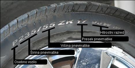 Nasveti ob nakupu letnih gum-avto moto-foto1